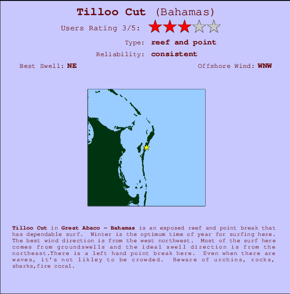 Tilloo Cut break location map and break info