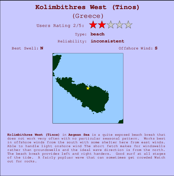 Kolimbithres West (Tinos) break location map and break info