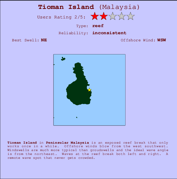 Tioman Island break location map and break info