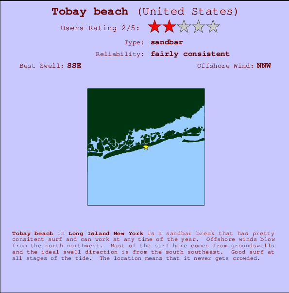 Tobay beach break location map and break info