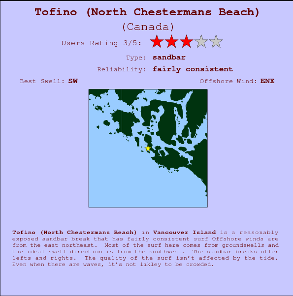 Tofino break location map and break info