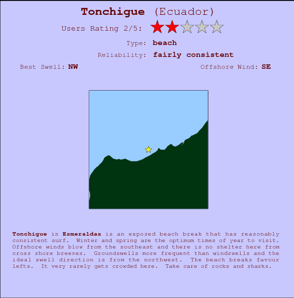 Tonchigue break location map and break info