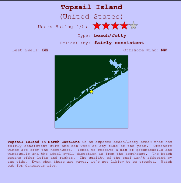 Topsail Island break location map and break info