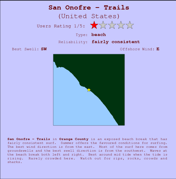 San Onofre - Trails break location map and break info