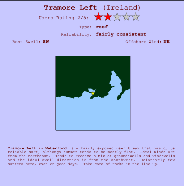 Tramore Left break location map and break info