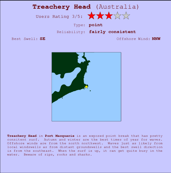 Treachery Head break location map and break info