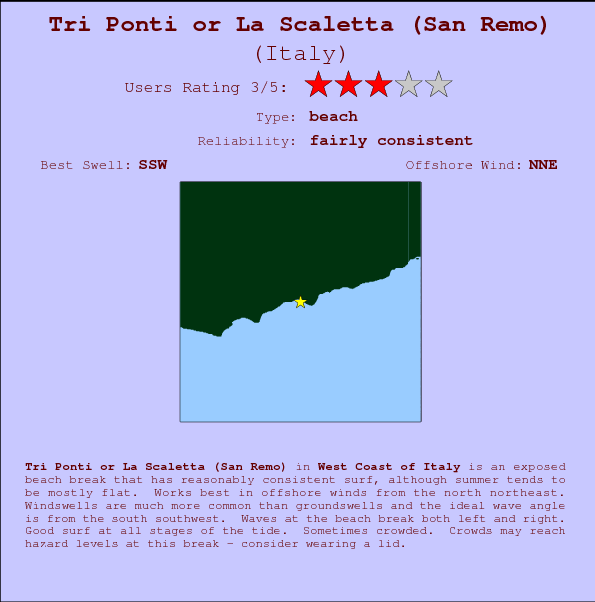 Tri Ponti or La Scaletta (San Remo) break location map and break info