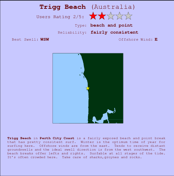 Trigg Beach break location map and break info