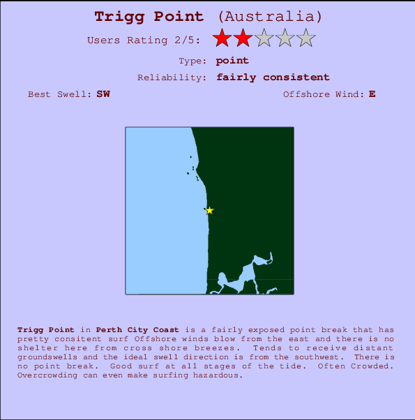 Trigg Point break location map and break info