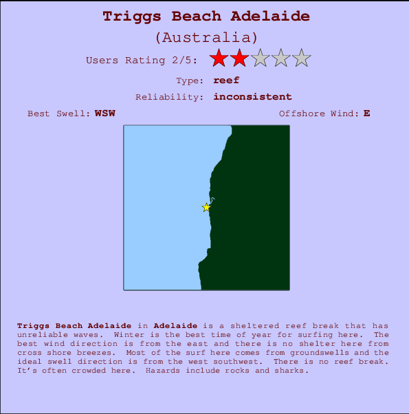 Triggs Beach Adelaide break location map and break info
