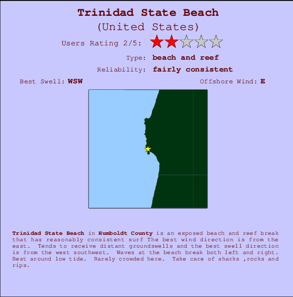 Trinidad State Beach break location map and break info