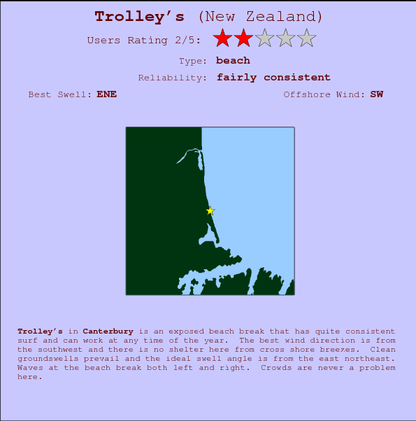Trolley's break location map and break info