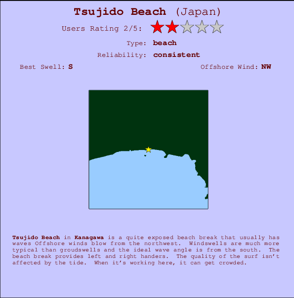 Tsujido Beach break location map and break info