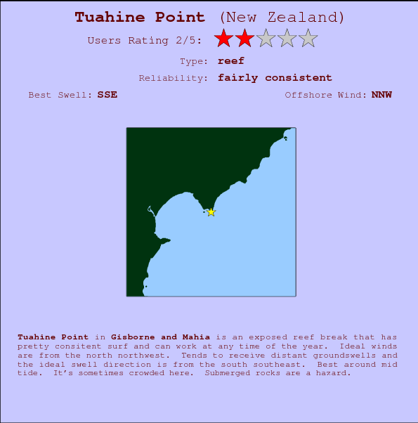 Tuahine Point break location map and break info