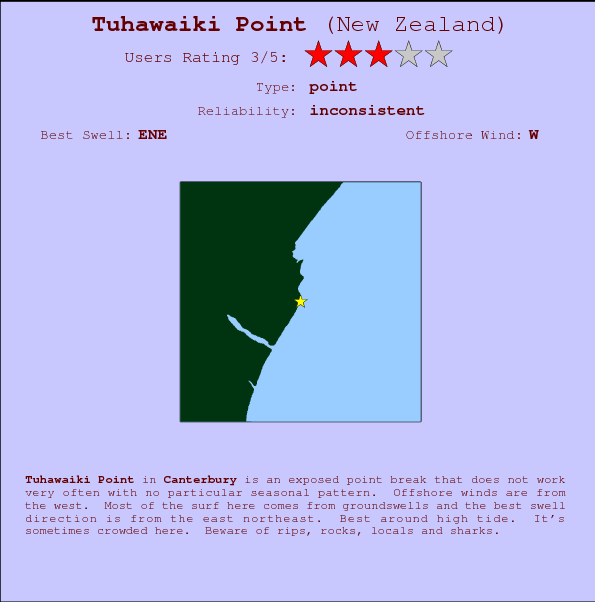 Tuhawaiki Point break location map and break info