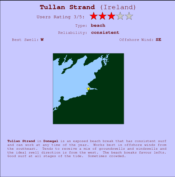 Tullan Strand break location map and break info