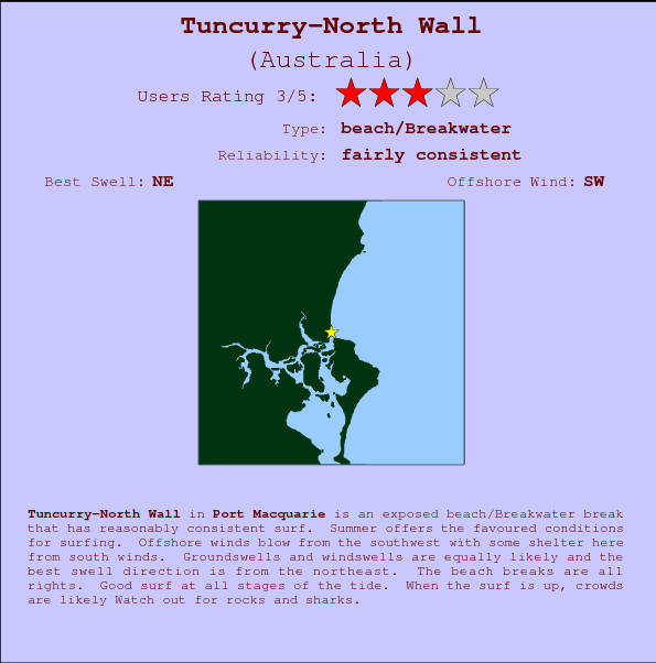 Tuncurry-North Wall break location map and break info