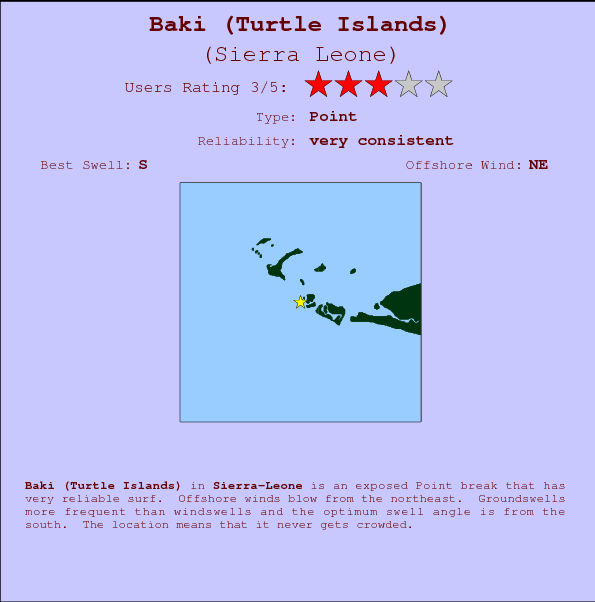 Baki (Turtle Islands) break location map and break info