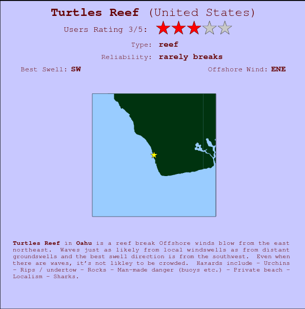 Turtles Reef break location map and break info