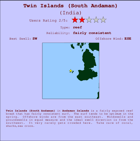 Twin Islands (South Andaman) break location map and break info