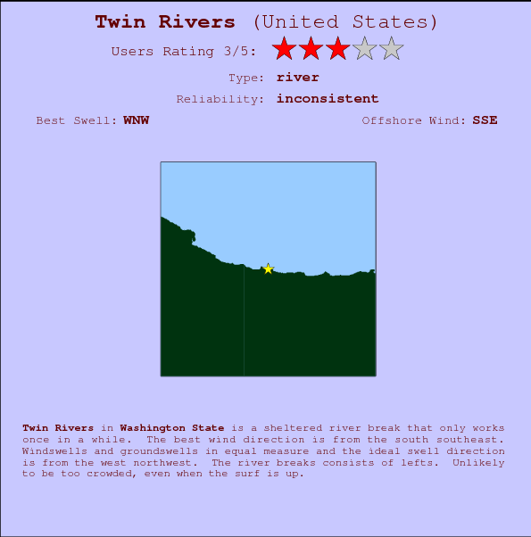 Twin Rivers break location map and break info
