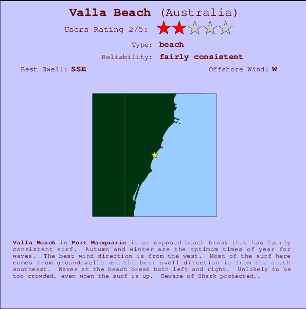 Valla Beach break location map and break info