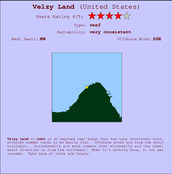 Velzy Land Surf Forecast And Surf Reports Haw Oahu Usa