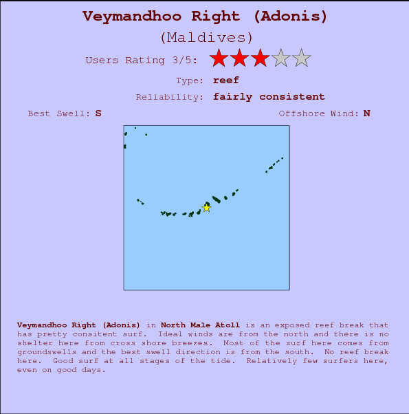 Veymandhoo Right (Adonis) break location map and break info