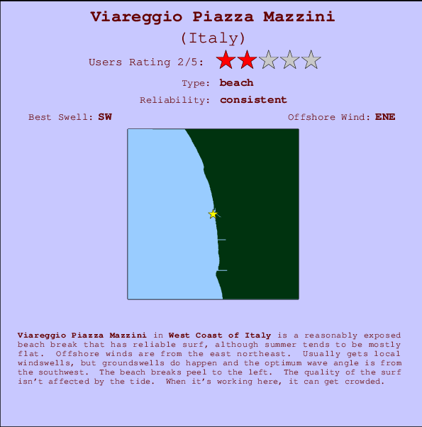 Viareggio Piazza Mazzini break location map and break info