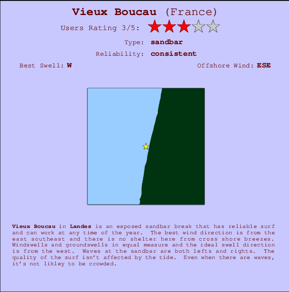 Vieux Boucau break location map and break info