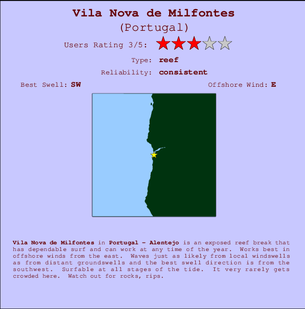 Vila Nova de Milfontes break location map and break info