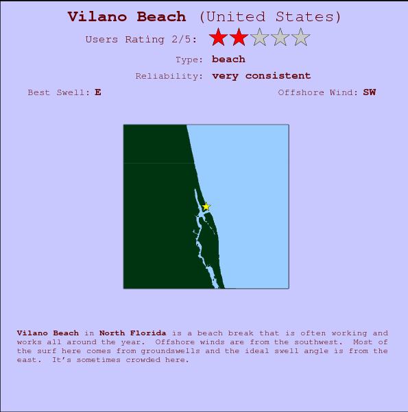 Vilano Beach break location map and break info