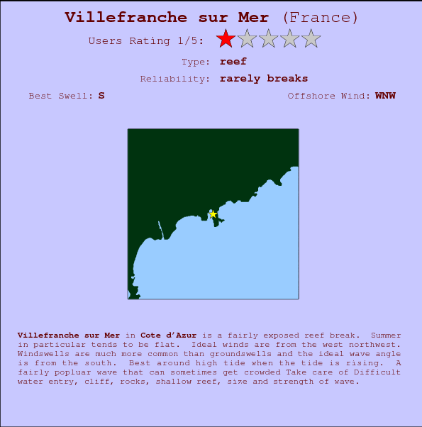 Villefranche sur Mer break location map and break info
