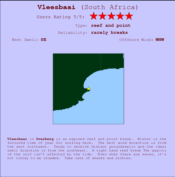 Vleesbaai break location map and break info