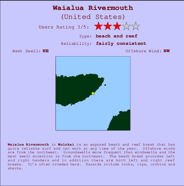 Waialua Rivermouth break location map and break info
