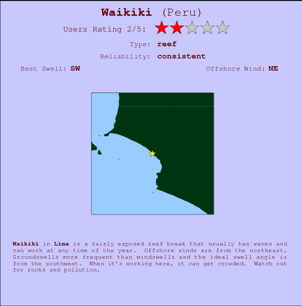 Waikiki break location map and break info