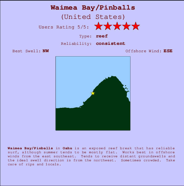 Waimea Bay/Pinballs break location map and break info