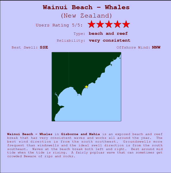 Wainui Beach - Whales break location map and break info