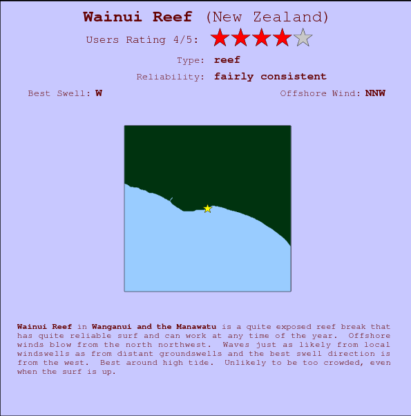 Wainui Reef break location map and break info