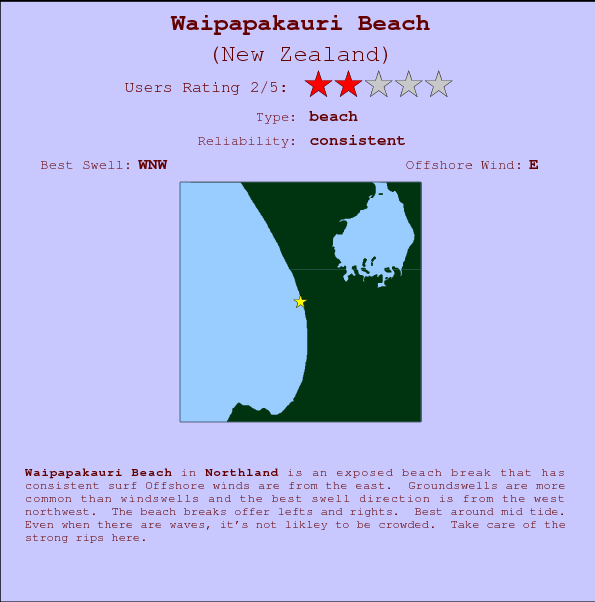 Waipapakauri Beach break location map and break info