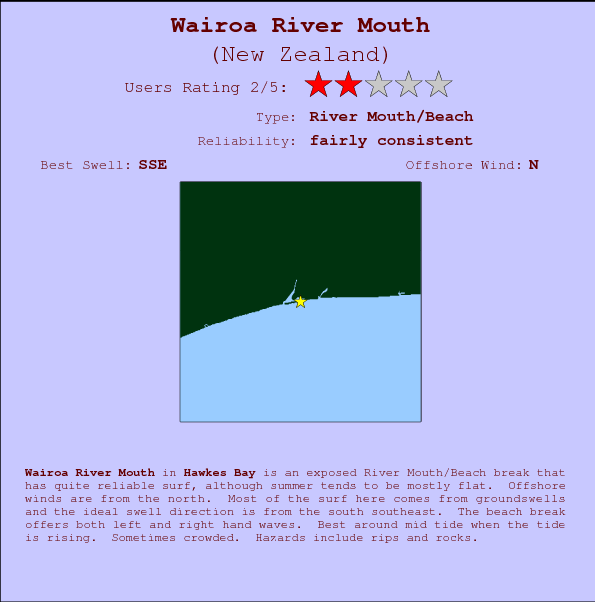 Wairoa River Mouth break location map and break info