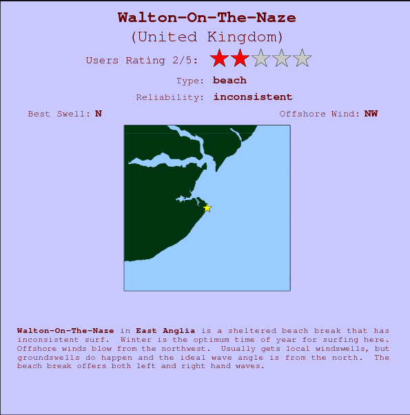 Walton-On-The-Naze break location map and break info
