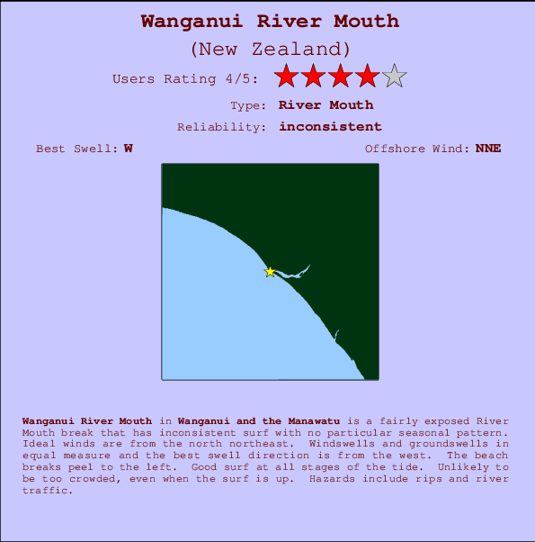 Wanganui River Mouth break location map and break info