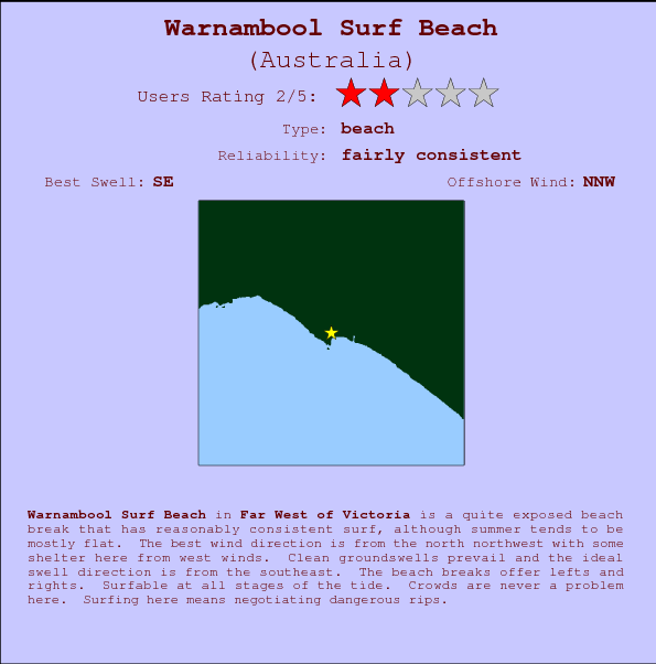 Warnambool Surf Beach break location map and break info
