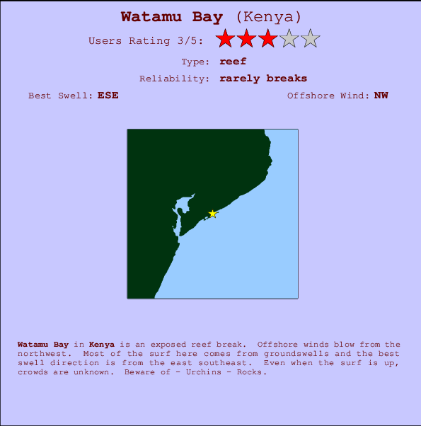 Watamu Bay break location map and break info