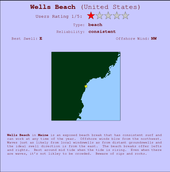 Wells Beach Surf Forecast And Surf Reports Maine Usa