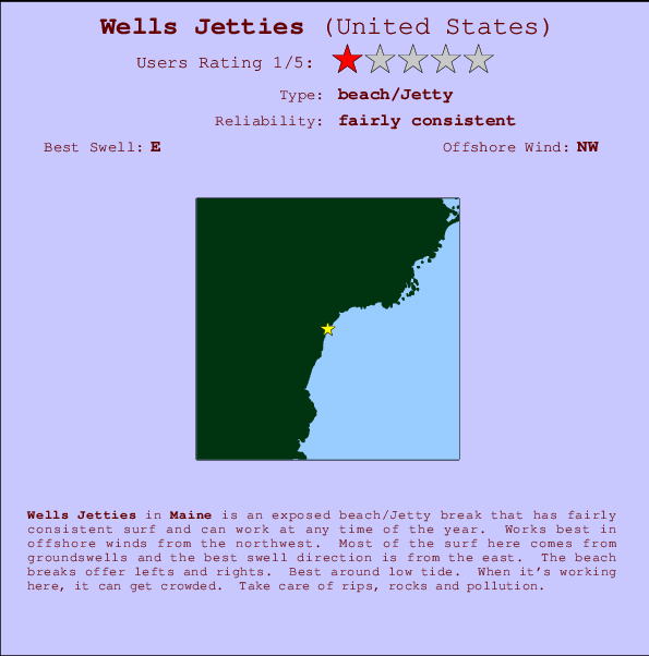 Wells Jetties break location map and break info