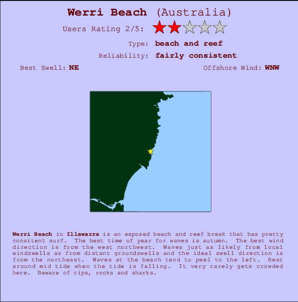Werri Beach break location map and break info