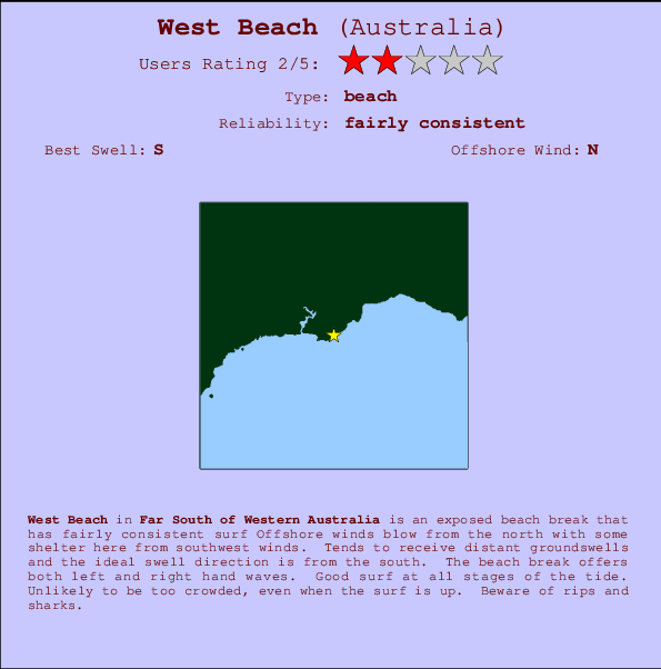 West Beach break location map and break info