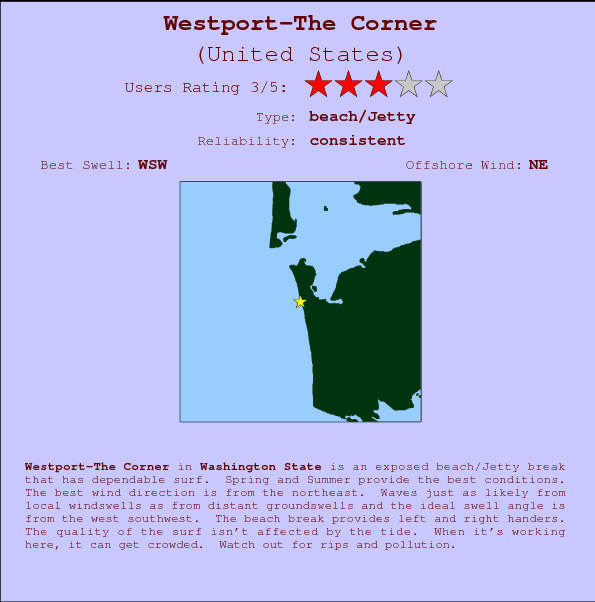 Westport-The Corner break location map and break info
